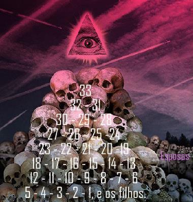 A Base Descartável da Maçonaria Illuminati.