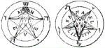 Um Pentagrama sempre representa omal.
